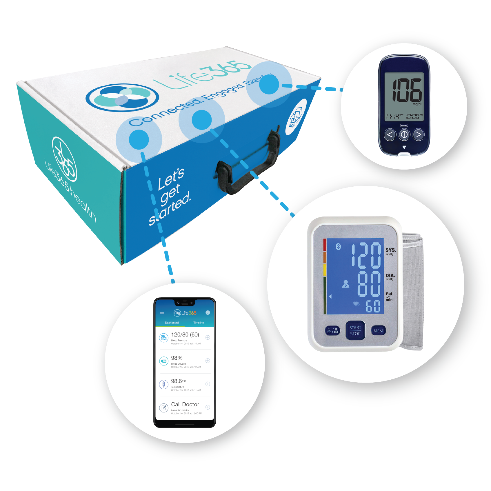 Life365_Diabetes Kit